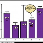 funny-science-news-experiments-memes-the-problem-with-error-bars